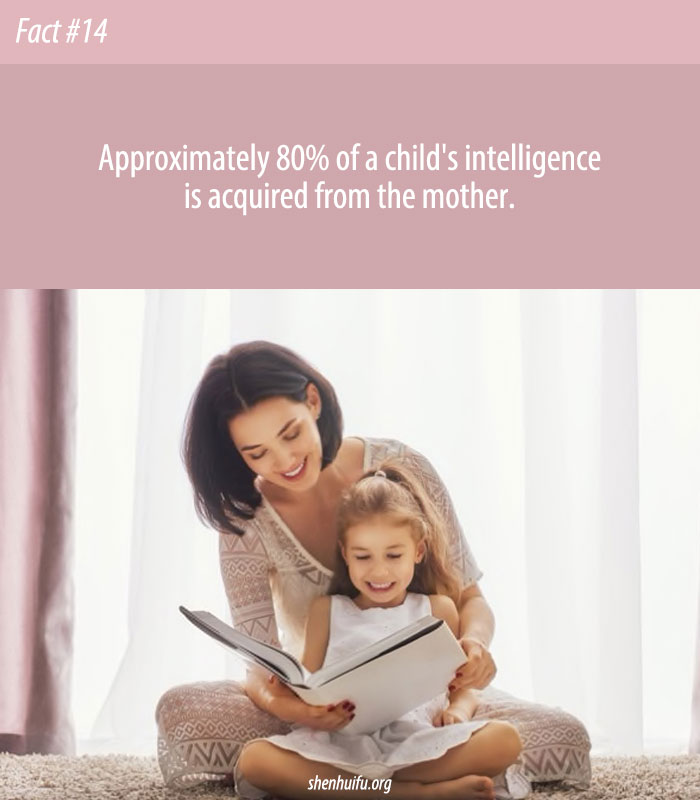 Children's Intelligence Inherited from Mothers