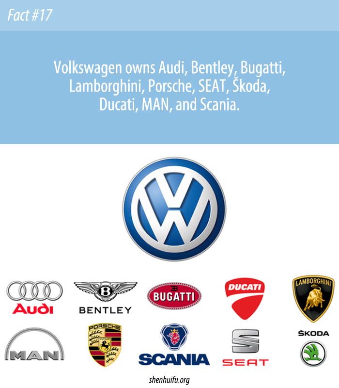 Brands of the Volkswagen Group