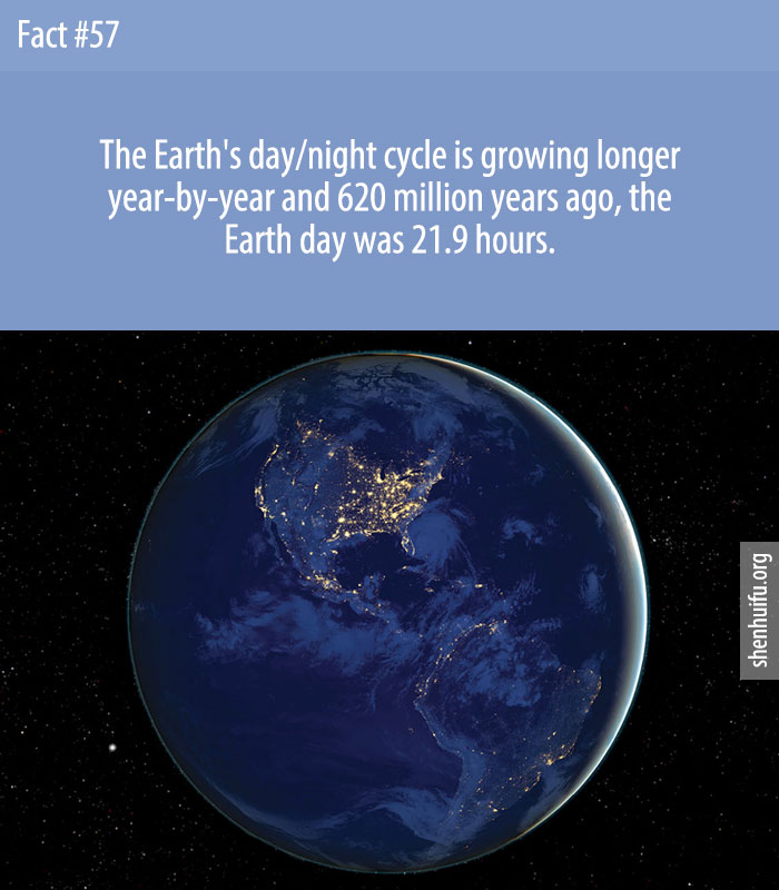 The Earth's day/night cycle is growing longer year-by-year and 620 million years ago, the Earth day was 21.9 hours.