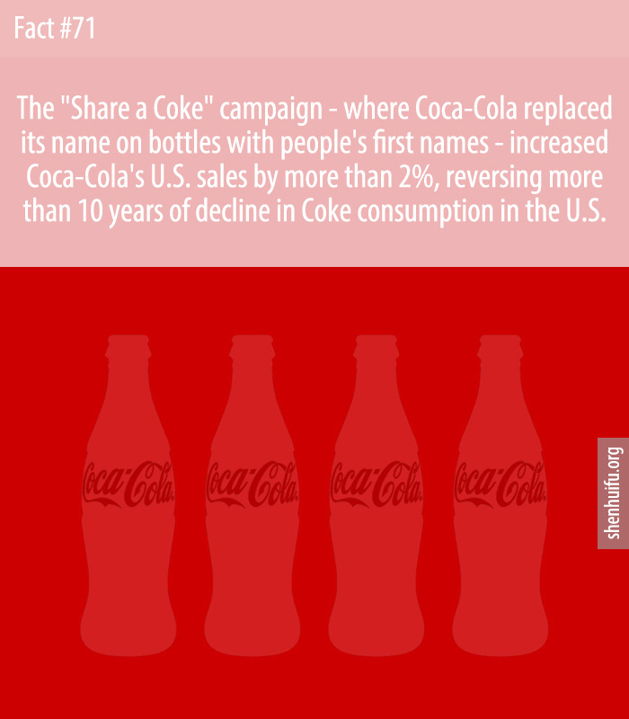 Share a Coke is a multi-national marketing campaign of Coca-Cola.