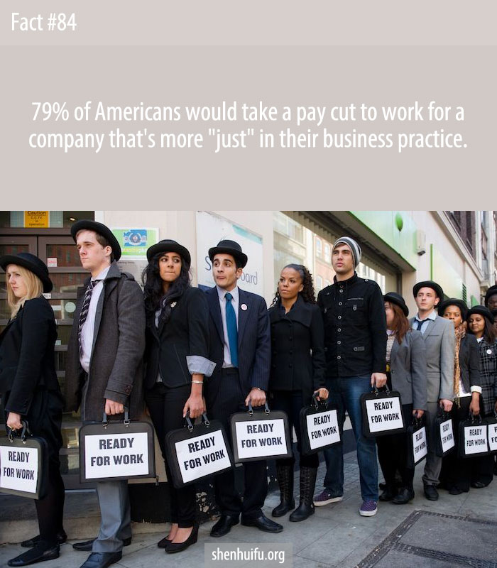 79% of Americans would take a pay cut to work for a company that's more 'just' in their business practice.
