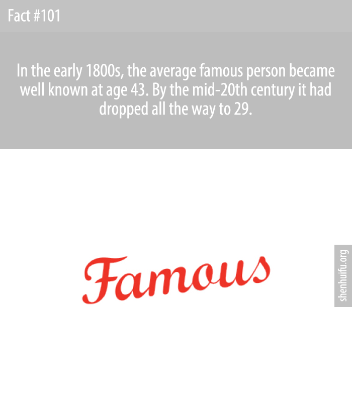 In the early 1800s, the average famous person became well known at age 43. By the mid-20th century it had dropped all the way to 29.