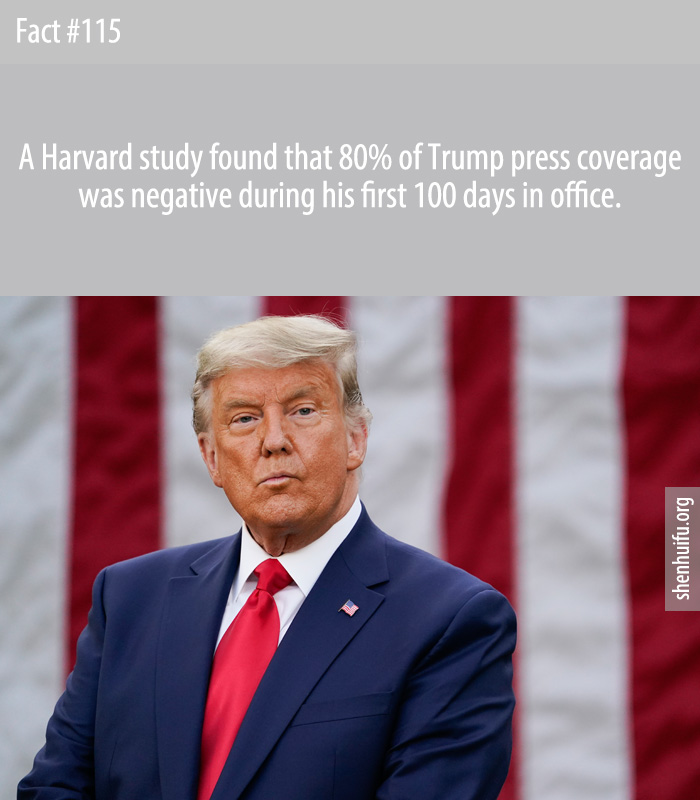 A Harvard study found that 80% of Trump press coverage was negative during his first 100 days in office.