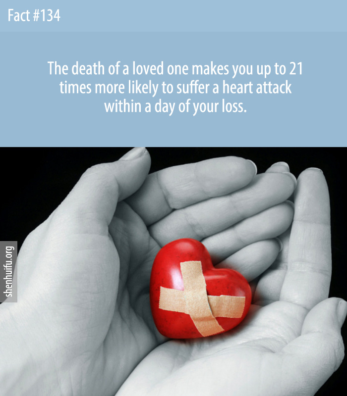The death of a loved one makes you up to 21 times more likely to suffer a heart attack within a day of your loss.