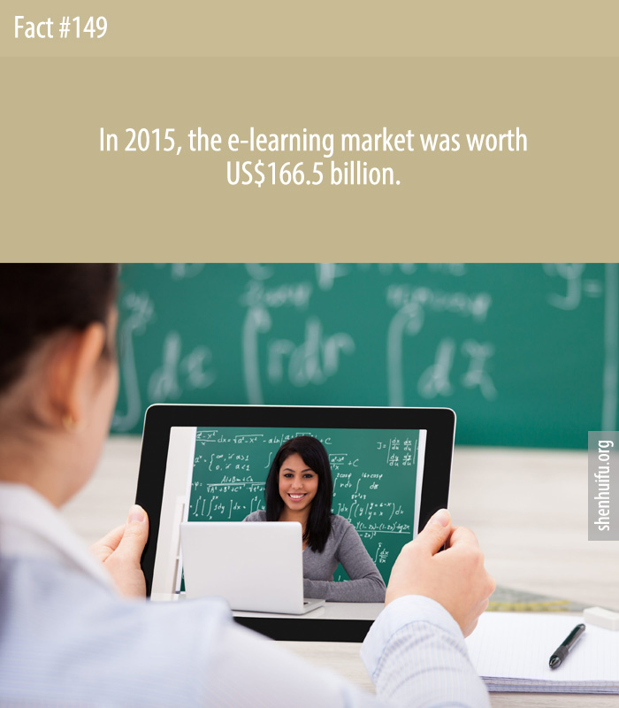 In 2015, the e-learning market was worth US$166.5 billion.