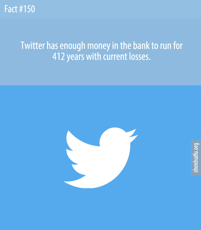 Twitter has enough money in the bank to run for 412 years with current losses.