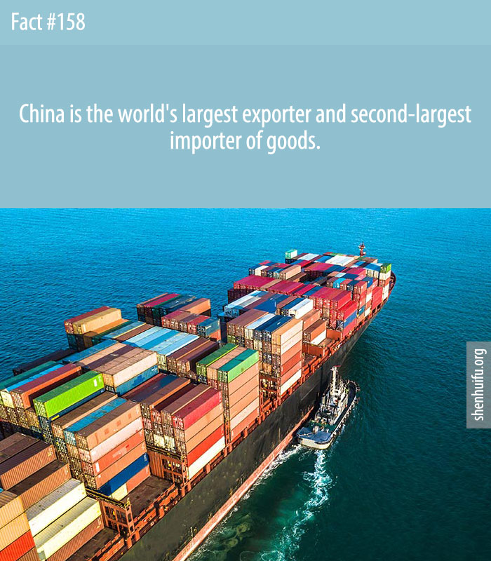 China is the world's largest exporter and second-largest importer of goods.
