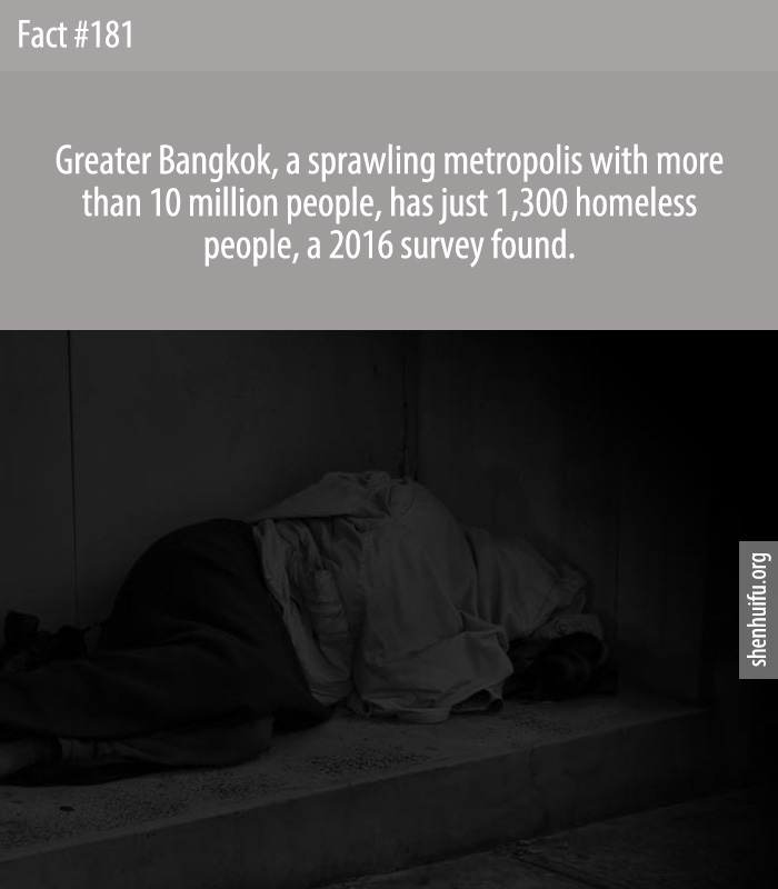 Greater Bangkok, a sprawling metropolis with more than 10 million people, has just 1,300 homeless people, a 2016 survey found.