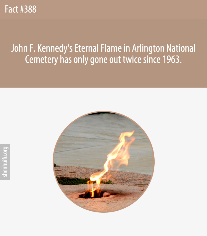 John F. Kennedy's Eternal Flame in Arlington National Cemetery has only gone out twice since 1963.